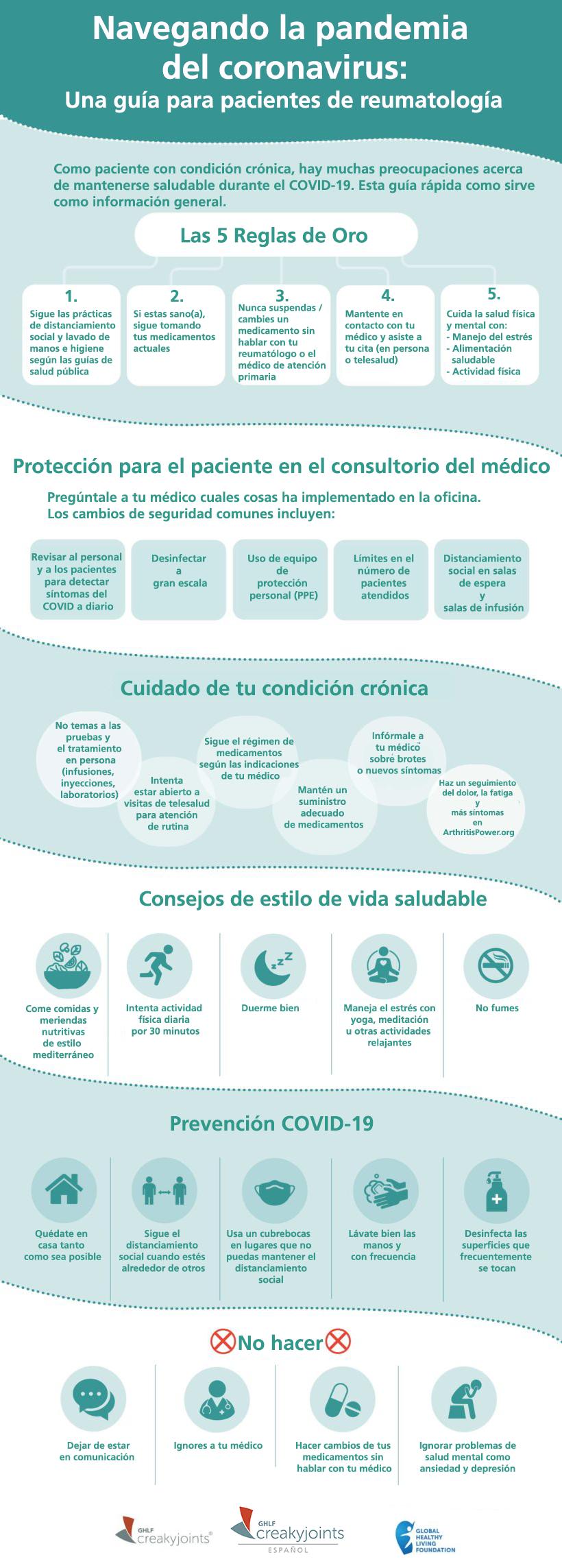 informacion para pacientes reumaticos durante el coronavirus