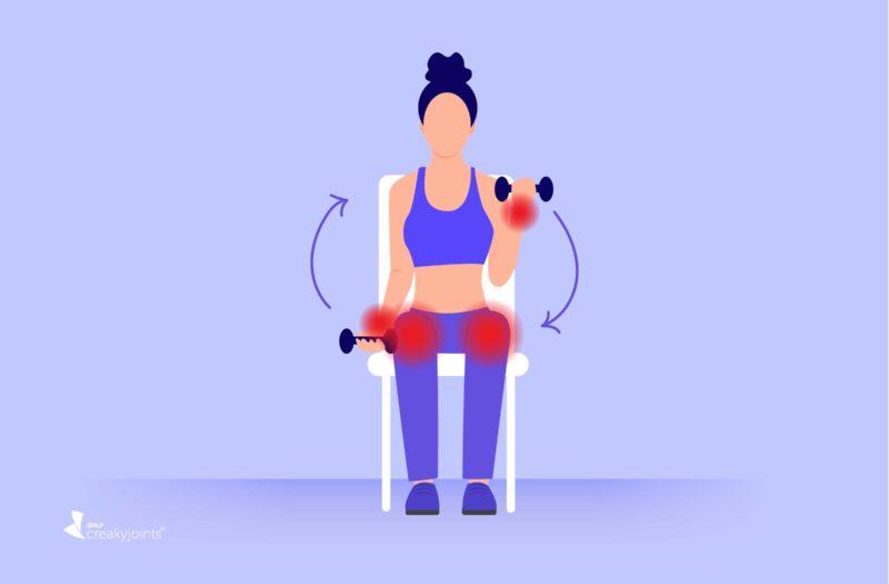 ejercicio con artritis